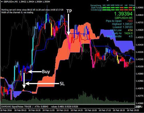 Renkomaker pro trading system free download