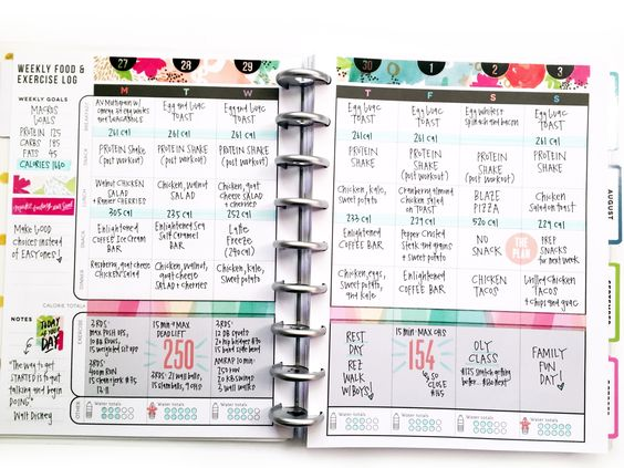 two weeks in The Happy Planner™ Fitness Planner of mambi Design Team member April Orr | me & my BIG ideas