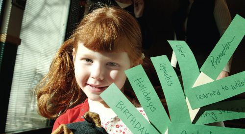 Palm Sunday write on strips of green blessings and attach to paint stirrer(?) to form a palm