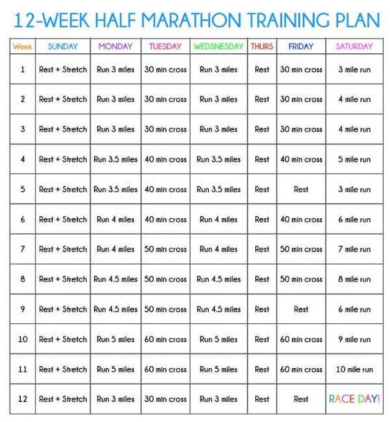 Week Half Marathon Training Program  Runs  Roses  The