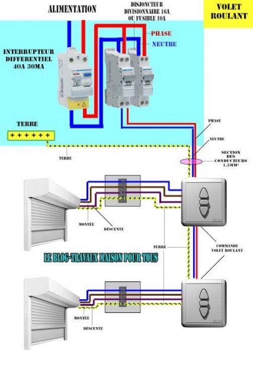 Le Blog Travaux Maison Pour Tous Schema Electrique Du Volet Roulant Technology Technology Roller Shutters Electrical Installation Electrical Circuit Diagram