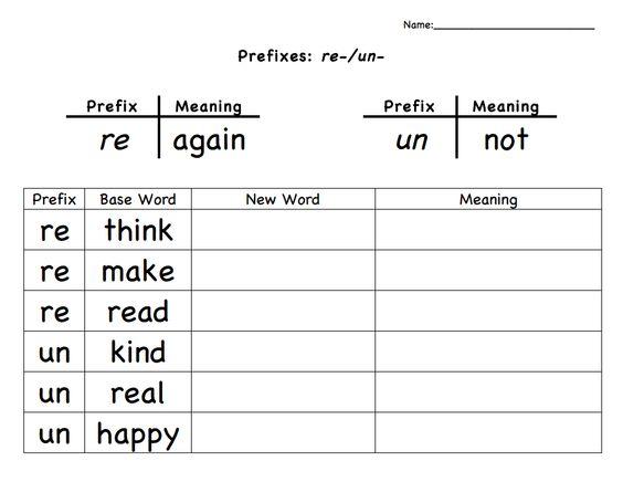 prefixes re un pdf school pinterest prefixes. Black Bedroom Furniture Sets. Home Design Ideas