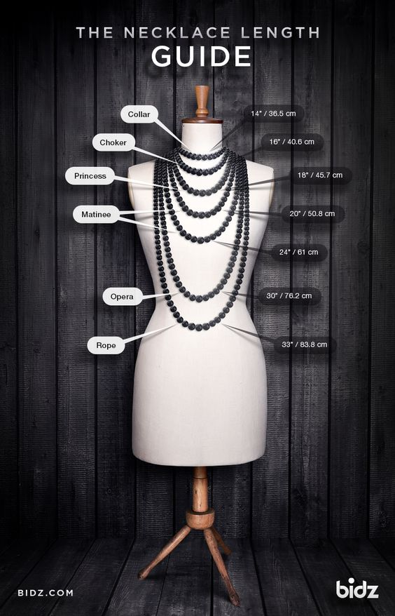 Necklace lengths guide for online shoppers