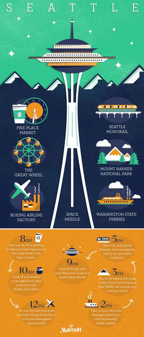 a seattle visitor 39 s guide infographic things to do in and what to do. Black Bedroom Furniture Sets. Home Design Ideas