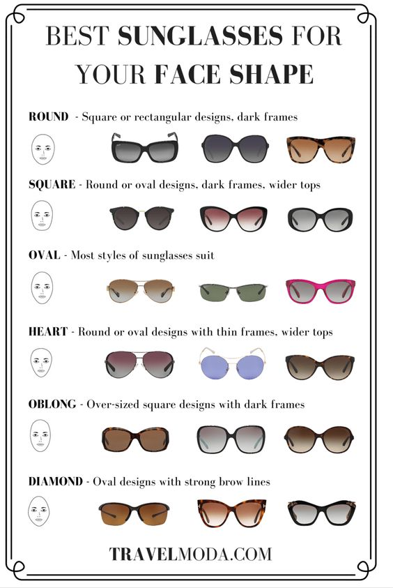 Types Of Glasses Frames For Face Shapes : Sunglasses, Face shapes and Ray bans on Pinterest