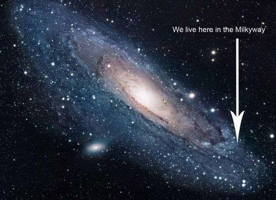 You Are Here The Universe