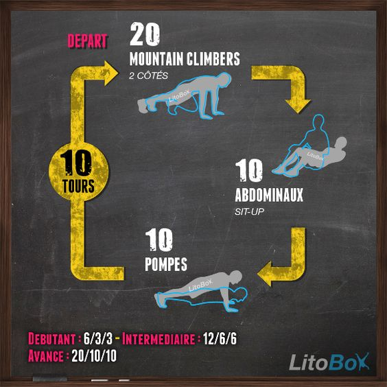 Séance de CrossFit sans matériel réalisable chez soi en moins de 15 minutes !  Bonne journée et bon courage !  #litobox #crossfit