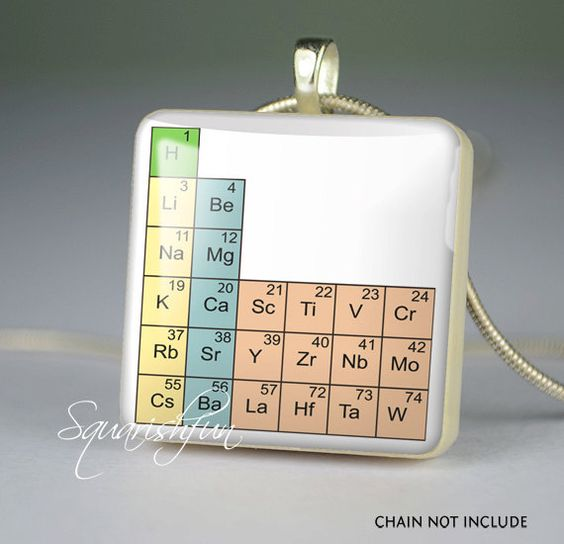 Pendants photos and charms on pinterest periodic table of elements jewelry charm urtaz Images