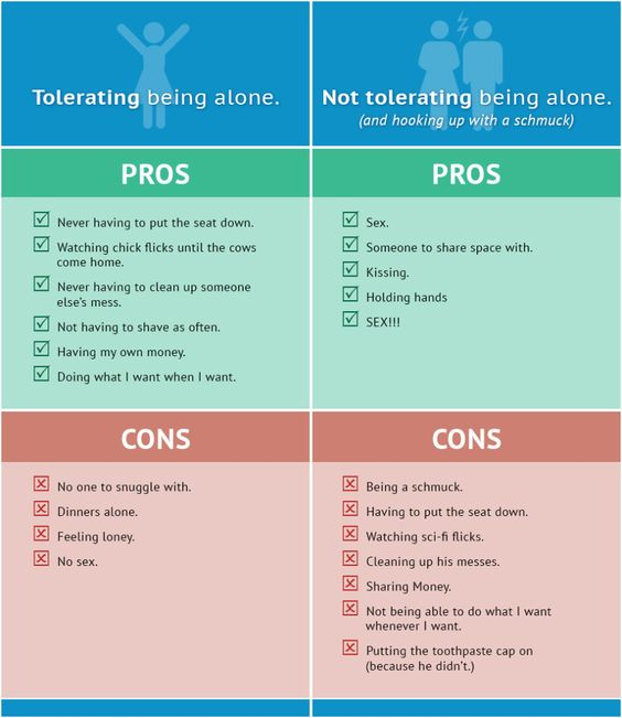 essay pros and cons of studying abroad