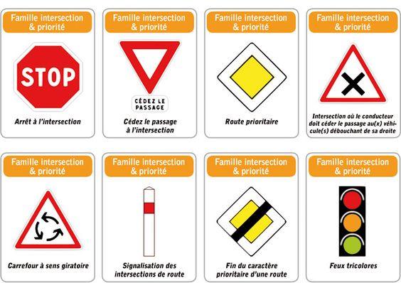 Jeu des 5 familles de panneaux de signalisation routière : famille intersection