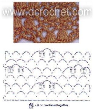 Nuts-net lacy stitch | Dcrochet