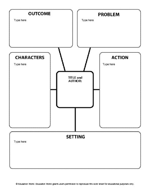 Education World: Story Map Template | Reading | Pinterest | World