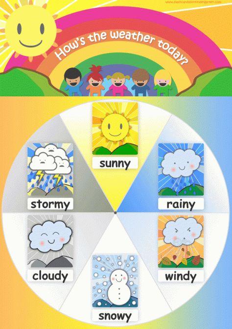 Weather flashcards - Teach the Weather - FREE Flashcards & Posters!