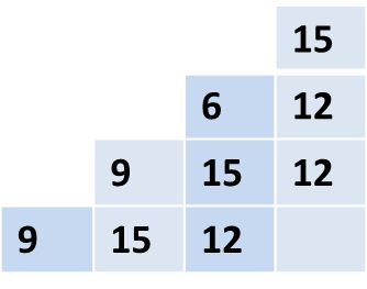 "Numbers game ""Step by step I"" : Based on the relations between numbers  try to  fill empty field."