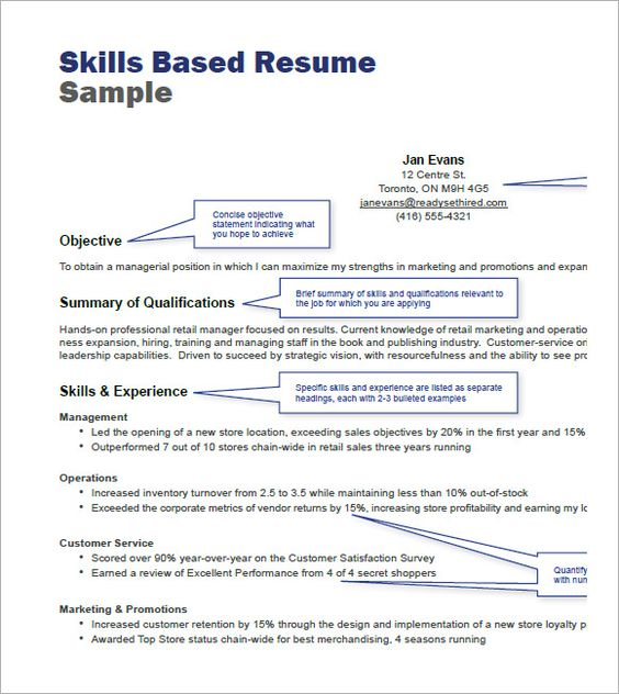 resume templets free samples examples format sample resumes cover - sample retail marketing resume