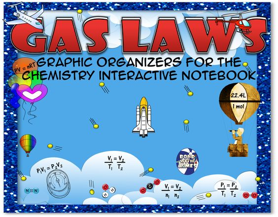 Gas Laws Graphic Organizers for the Chemistry Notebook (English ...