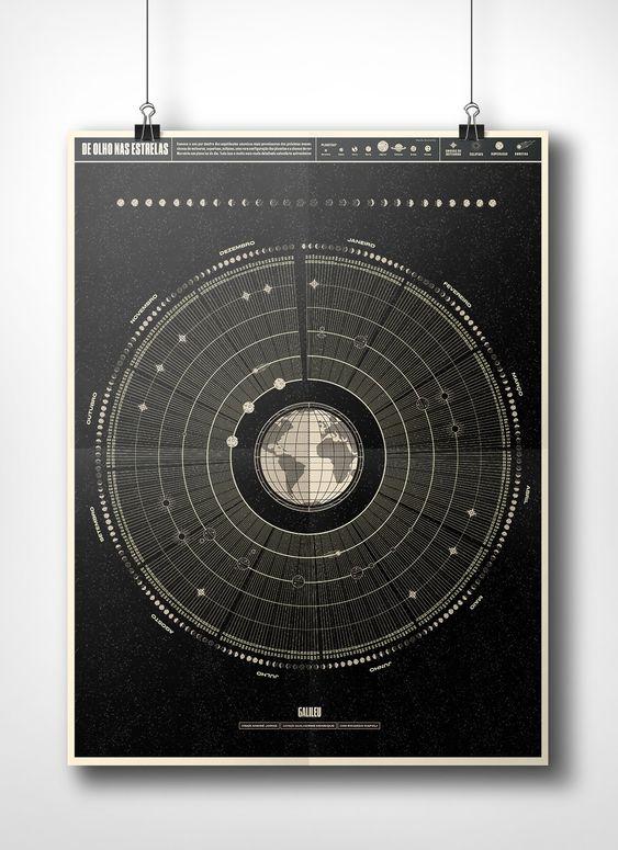 Pôster de janeiro tem calendário astronômico (Foto: GALILEU)