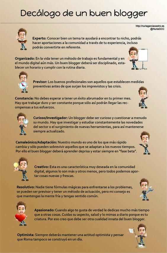 Infografía: Decálogo de un buen blogger