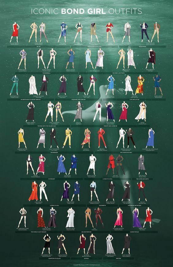 L'infographie du jour : l'évolution des tenues des James Bond girls - Grazia