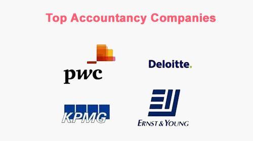 4682fab35a7597811ae4d25184dff7c5 - How To Get Into The Big Four Accounting Firms