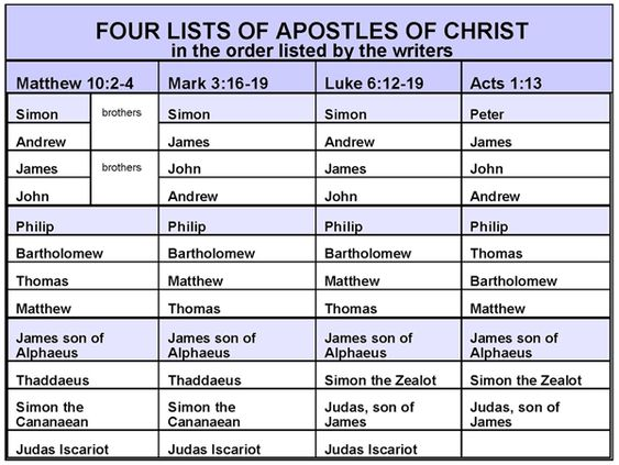 Acts of the Apostles 17 17