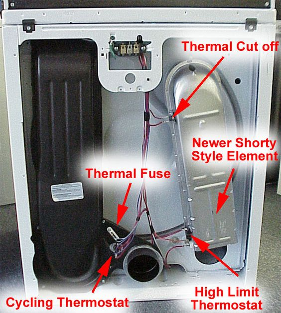 Wiring Diagram For Kenmore Dryer Nilzanet – Wiring Diagram Whirlpool Dryer