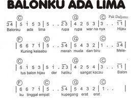 Not Angka Lagu Anak Anak Indonesia Lagu Lirik Lagu Pianika
