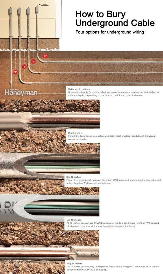 How To Bury Underground Cable 1 Home Electrical Wiring Diy Electrical Electrical Wiring