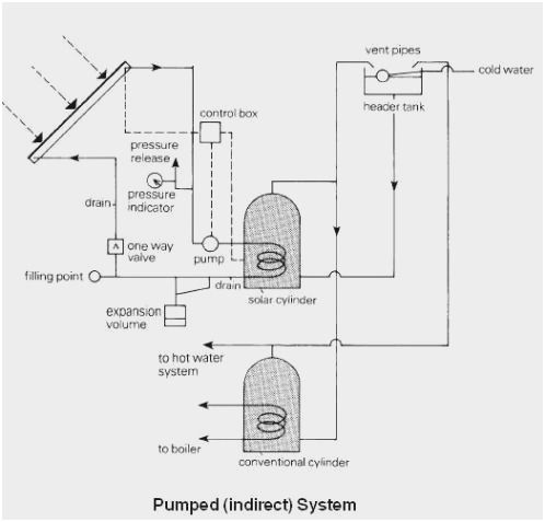 Wiring Diagram Of Motorcycle Alarm System Bookingritzcarlton Info Wireless Home Security Systems Alarm System Home Security Systems