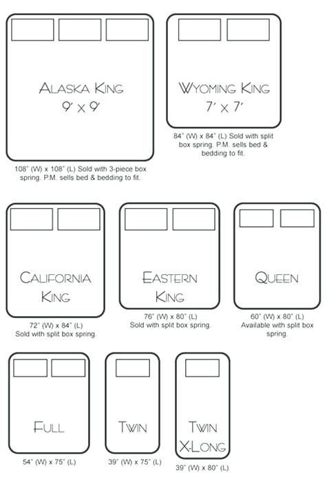 12 Taboos About King Bed Measurements In Feet You Should Never Share On Twitter Quilt Sizes Quilts Queen Mattress Size