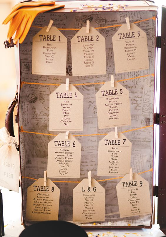 Make this luggage tag wedding seating plan yourself for a beautiful travel…