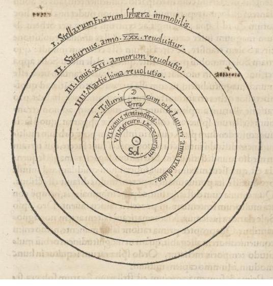 the scientific revolutions and copernicus book essay Galileo, and newton - scientific revolutions essays related to copernicus, galileo, and newton - scientific revolutions 1 (copernicus, on revolutions.