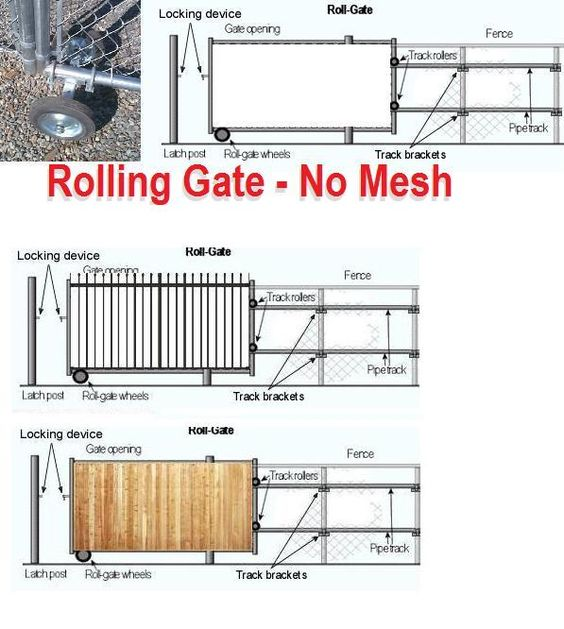 Chain link fence rolling gate fence project pinterest for Chain link fence planner
