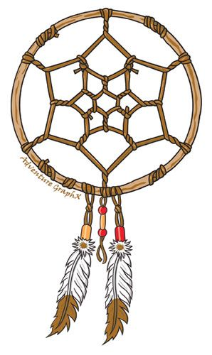 Google Image Result for http://www.adventuregraphx.com/images/decals/nativeamerican/Dreamcatcher4.6x8inchContourShapeLG.jpg