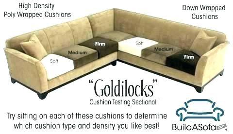 Sofa Replacement Cushions Sofa Replacement Cushions Cushions