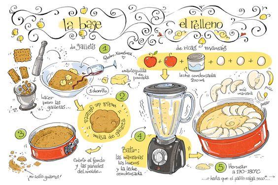 Cartoon Cooking: Tarta de manzana de Txus