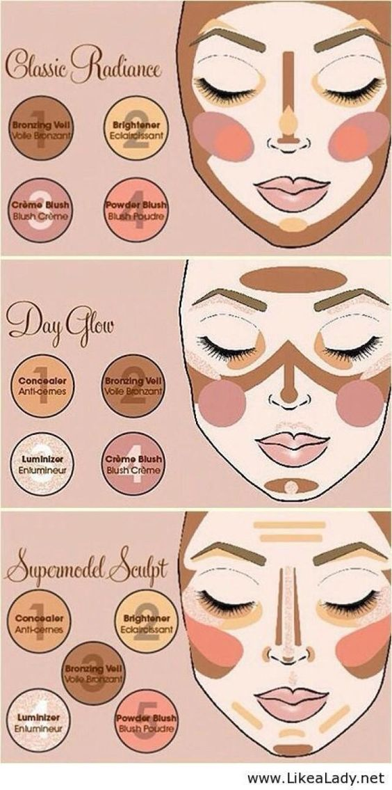Beauty : Make-up : Tips: