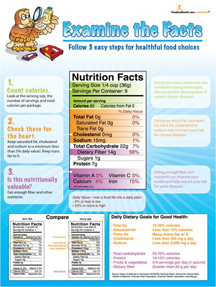 Printables Reading Food Labels Worksheet health look at and food labels on pinterest understanding how to read helps you know exactly what are buying can seem confusing first but they a helpful resource t