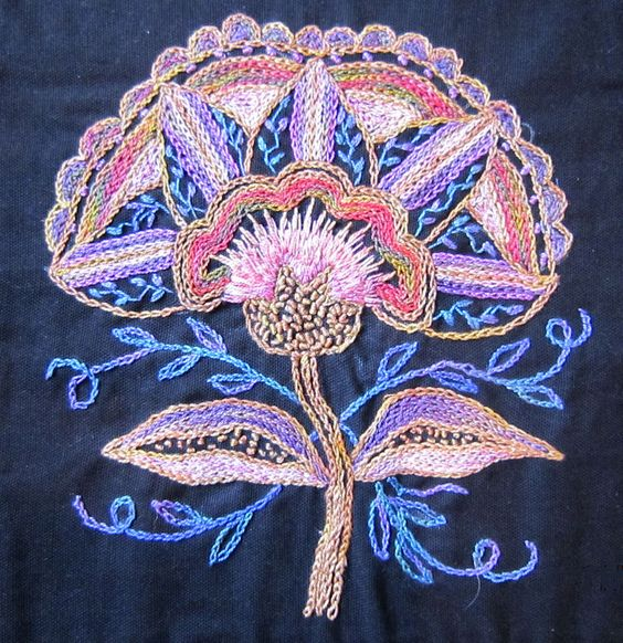 www.aflembroidery.com - Threads