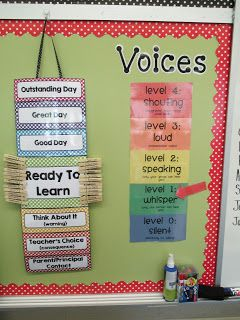 Visual for voices.  I wouldn't remember to change it, though, especially when we do partner work!