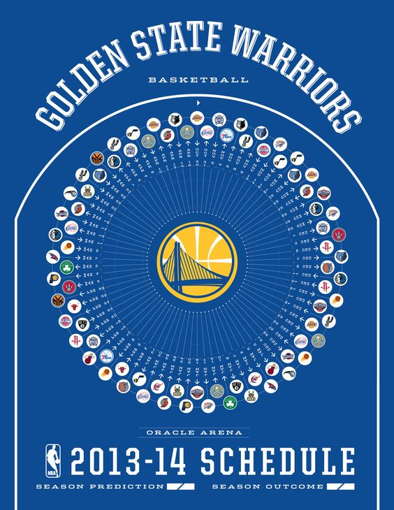 1000  ideas about Nba Score And Schedule on Pinterest