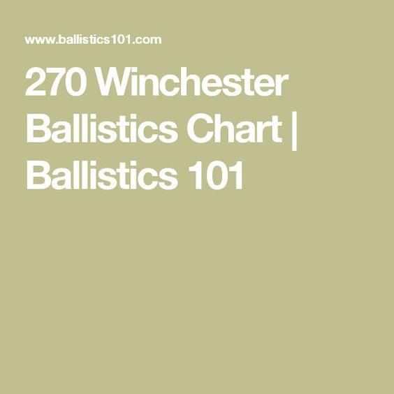 270 Winchester Ballistics Chart Ballistics 101 Shooting and - ballistics chart