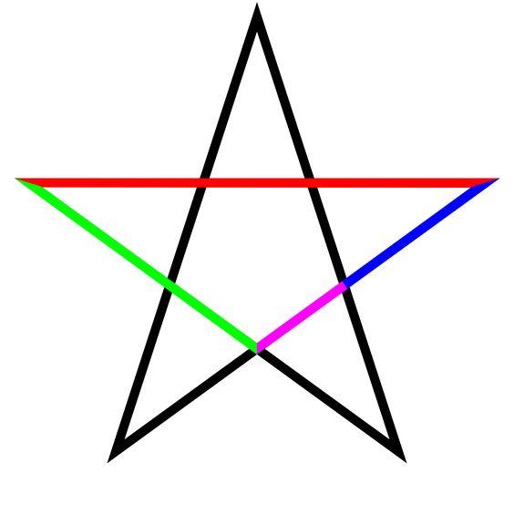 Un pentagrama ilustrando la sección áurea contenida en él