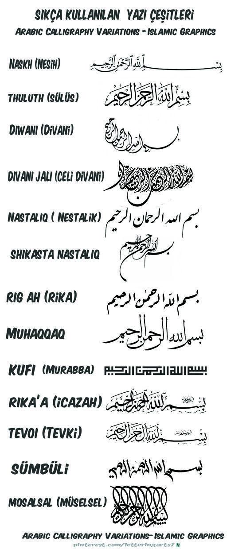 Arabic Urdu Font By Rakibul Islam Salafi Arabic Calligraphy Painting Arabic Calligraphy Arabic Calligraphy Art