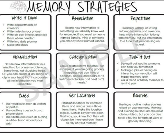 Target Memory Skill Speech Therapy Material Language School Repeating V Paraphrase Physiology