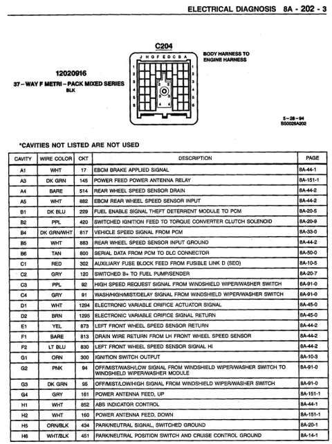 17+ 1995 Chevy Truck Fuse Box Diagram - Truck Diagram - Wiringg.net in 2020  | Chevy trucks, Fuse box, Fuse panelPinterest