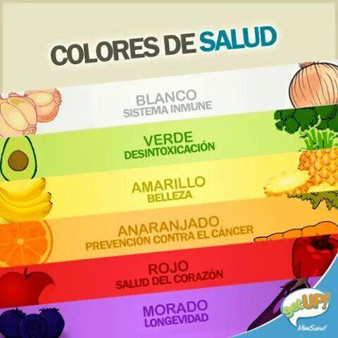 Colores de salud