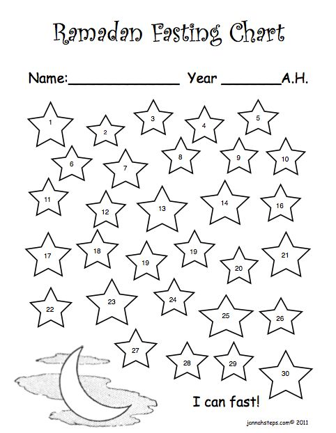 fasting Chart for kids :) [if they want to start fasting... this is a great way to ease them in]: