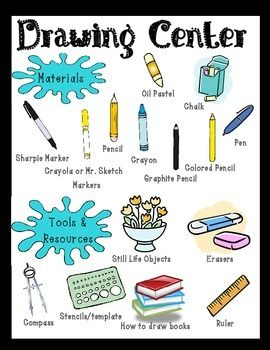 Choice Based Art Drawing Center Posters Art Room Posters Art Room Elementary Art Rooms