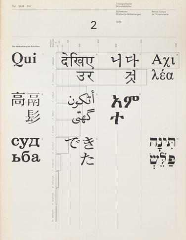 TM SGM RSI, Typografische Monatsblätter, issue 2, 1976. Cover designer: Heinrich Fleischhacker